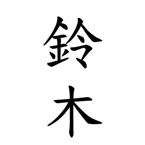 ルーツ 調べ方 苗字
